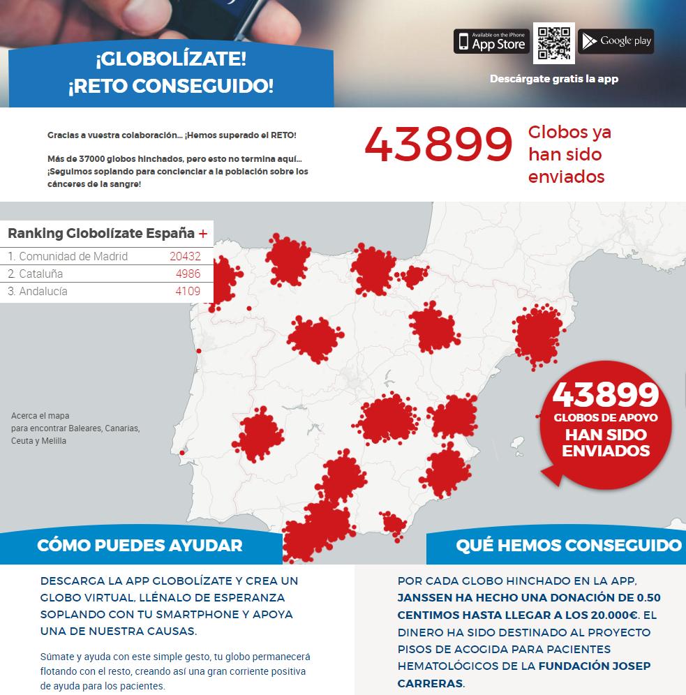 FUENTE: http://www.cancerdelasangre.com/quieres-ayudar-globolizate/